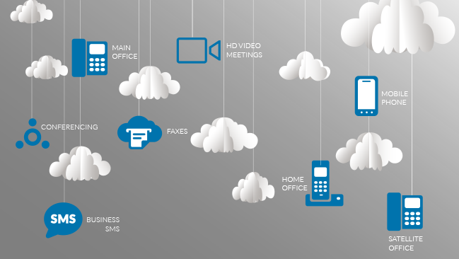 cytco-cloud-phone-system